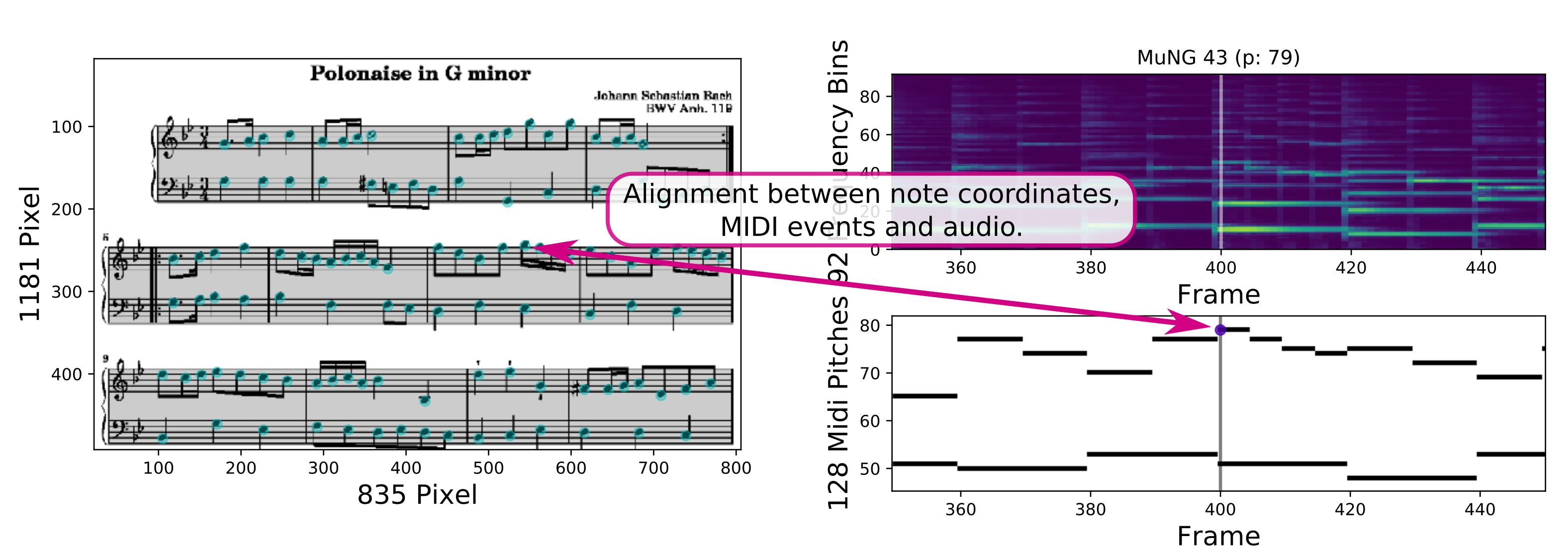 Optical Music Recognition Datasets | OMR-Datasets
